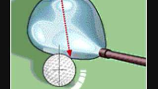 Correcting golf Slice fast