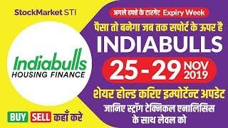 Indiabulls housing share price | indiabulls housing finance news | BULHSGFIN share weekly target