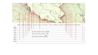 How to Make a Topographic Profile