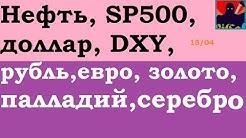 Нефть, SP500, доллар, DXY, рубль, евро, золото,палладий,серебро