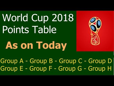 World Cup 2018 Points Table as on Today Group A/B/C/D/E/F/G/H