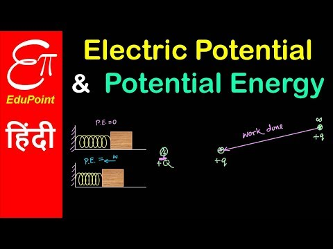 Electric Potential and Potential Energy | for Class 12 in HINDI