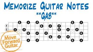 Memorize Guitar Notes - GAB