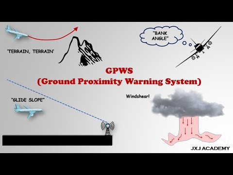 Understanding the Different Modes of Ground Proximity Warning System or GPWS!