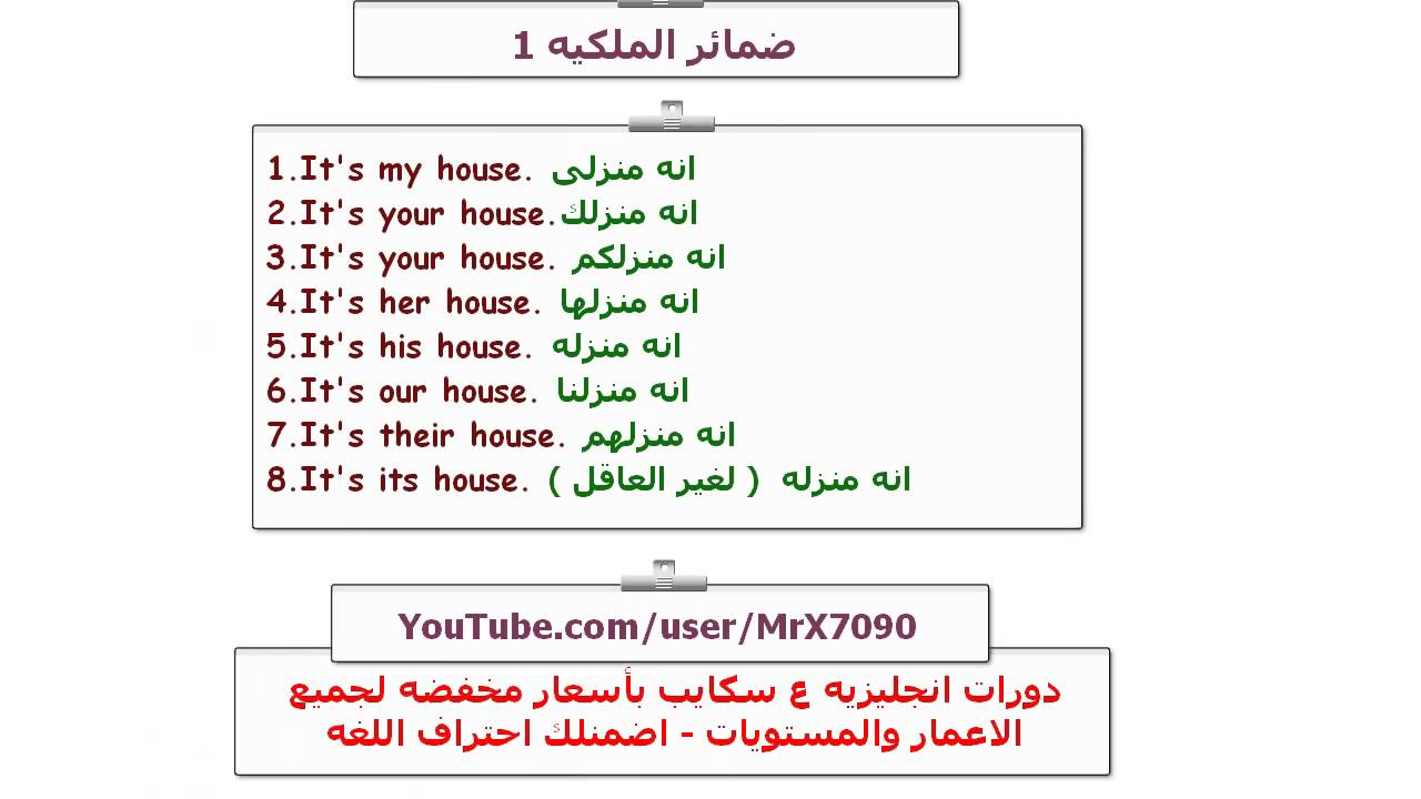 ال اب شرح صفات وضمائر الملكية باللغة الانجليزية - YouTube