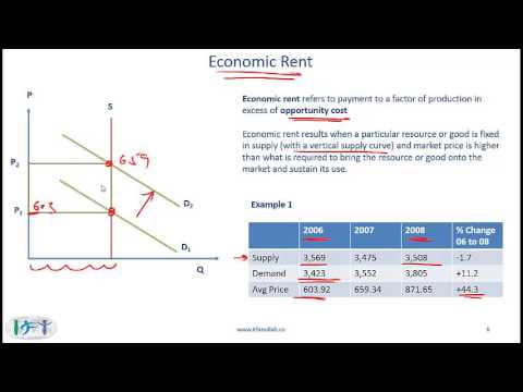 R15 Demand and Supply Analysis The Firm Lecture 1