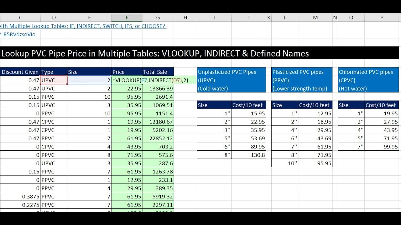 Excel Magic Tick 1458: Lookup Price in Multiple Tables: VLOOKUP, INDIRECT &  Defined Names