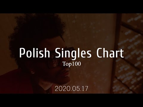 polish dating sites in poland