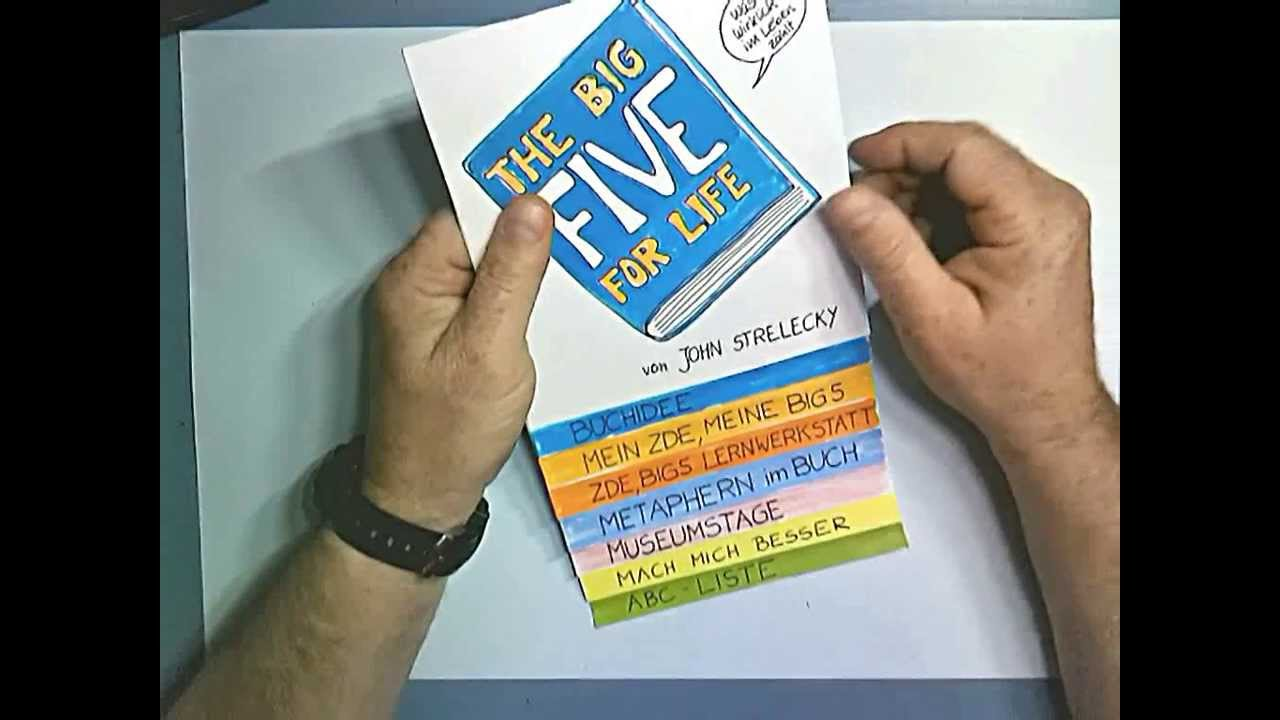 Big Five for Life in einem Memoflip aufgearbeitet - YouTube