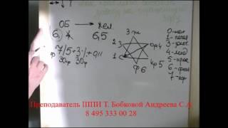 Урок №15  Как составить задачу  ч4  Как расчитать микстон