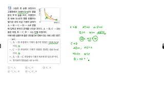완자 물리학Ⅰ(2015개정) 89p 13번 (Ⅰ-2-0…