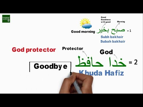 Learn Urdu Lesson 9 - Basic phrases for daily life usage (Part 1)