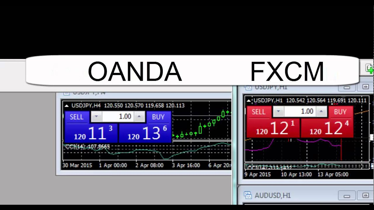 Oanda spreads vs forex com