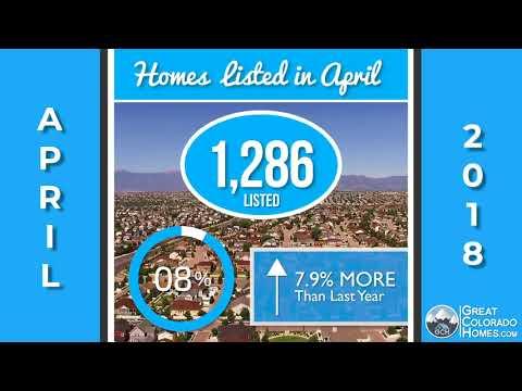April 2018 - Colorado Springs Real Estate 45 Second Market Report
