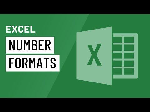 Excel: Understanding Number Formats