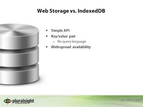 What is Web Storage and Browser Support of HTML5 Web Storage