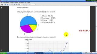 видео анализ сайта онлайн бесплатно