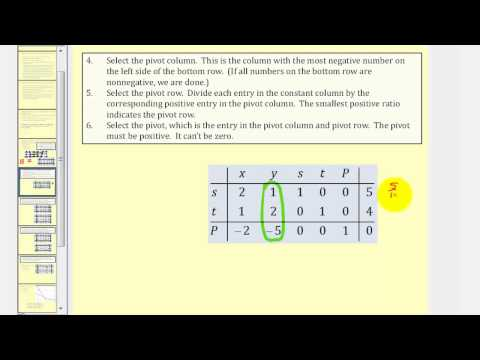 Introduction to the Simplex Method: Standard Maximization (2 variables)