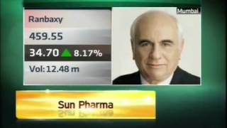 Ranbaxy value justified, co to become profitable soon: Sun -  Part 1