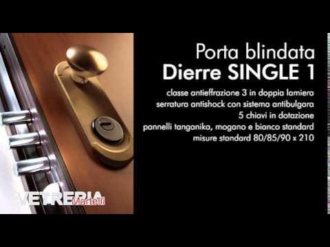 Vote no on porta blindata cir tuto - Porta blindata dierre classe 3 ...