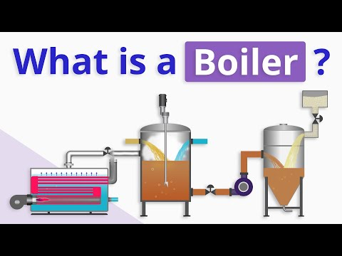 What Is A Boiler And How Does It Work?