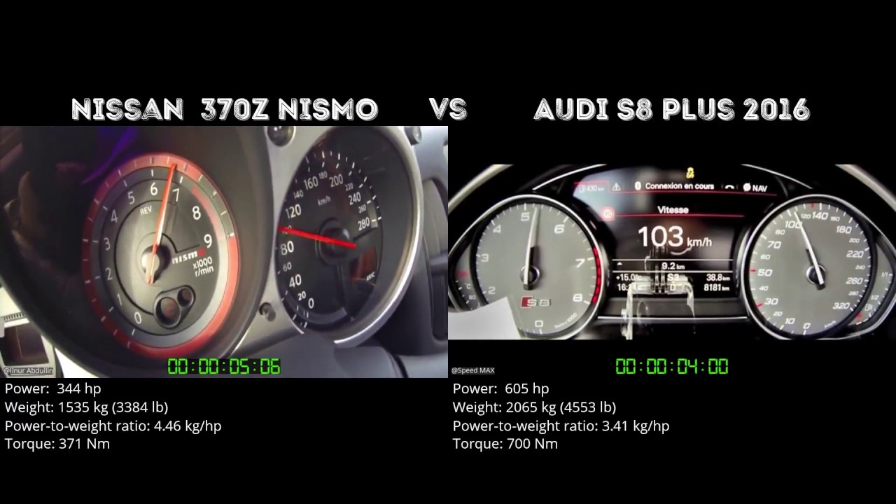 Nissan 370Z NISMO vs Audi S8 plus 2016 // 0-100 km/h - YouTube