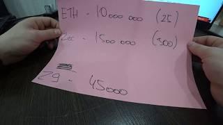 Асик под Zcash (Equihash) - 2000$ 10000 h/s 300w - Antminer Z9 mini
