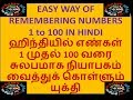 Spoken Hindi Through Tamil Part 56 -Learning hindi numbers Episode 4 by Spoken Hindi for Tamils