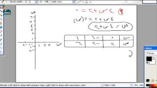 الرياضيات للصف الثالث المتوسط حل اسئلة اختبار الفصل الثاني صفحة 81