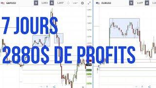 7 jours de trading pour 2880$ de profits (EXPLICATIONS)