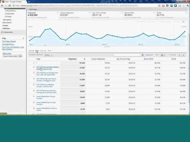 Analytics for Agencies  2 - Exciting Insights with Light Speed Analysis - YouTube
