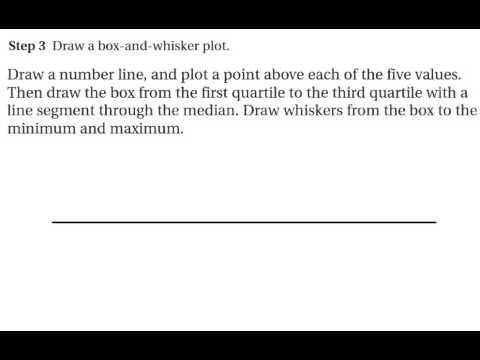 5 Number SummaryBox Plot Example - YouTube