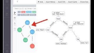 Neo4j için hızlı bir şekilde oluşturmak örnek grafik veri Okları kullanarak