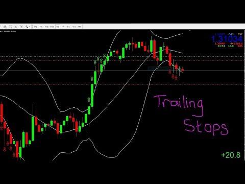 Best trading platform for trailing stops