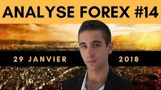 🔔 Analyse Forex #14 : DAX30, EUR/USD, WTI