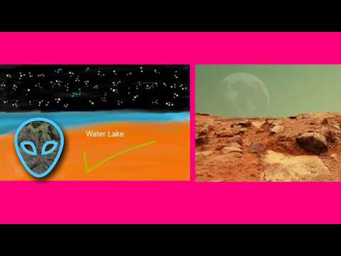 Explained:  Why there is no water on Mars ? || The truth you never knew