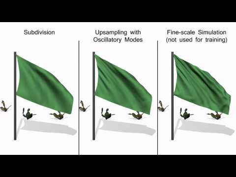 Physics-inspired Upsampling for Cloth Simulation in Games
