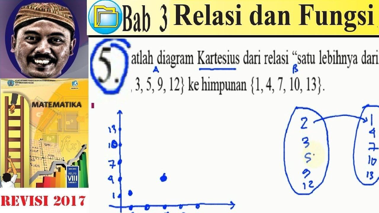 Relasi dan fungsi matematika kelas 8 bse k13 rev 2017 lat 31 no relasi dan fungsi matematika kelas 8 bse k13 rev 2017 lat 31 no 5 diagram cartesis relasi ccuart Image collections