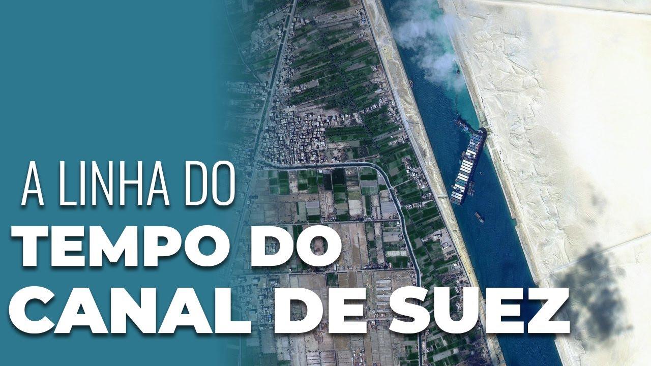 História do Canal de Suez - História das Estruturas