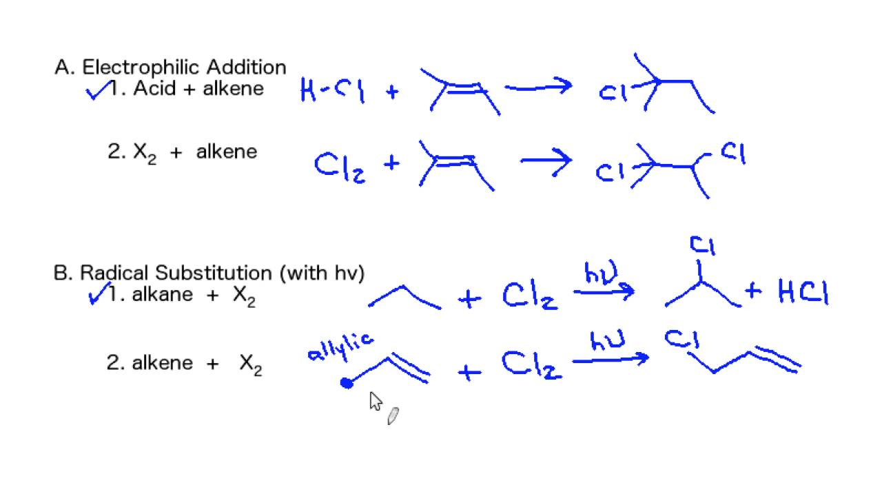 formal report synthesis of an alkyl halide Properties and synthesis elimination reactions of alkyl halides  properties and synthesis 109  and alkyl halide.