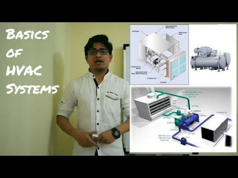 Basics Of Heating, Ventilation & Air Conditioner (HVAC Systems) Commercial- By All In One Vicky
