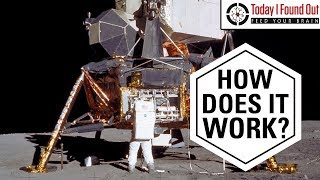 How Did Lunar Landers Re-Launch When There