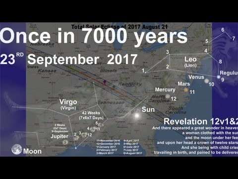 The Great American Eclipse August 21 2017,...