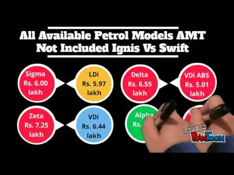 Maruti Suzuki Ignis Vs Swift Petrol And Diesel All Version Prices