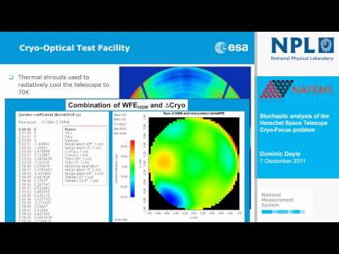 Stochastic Analysis of the Herschel Telescope Cryo-Focus Problem