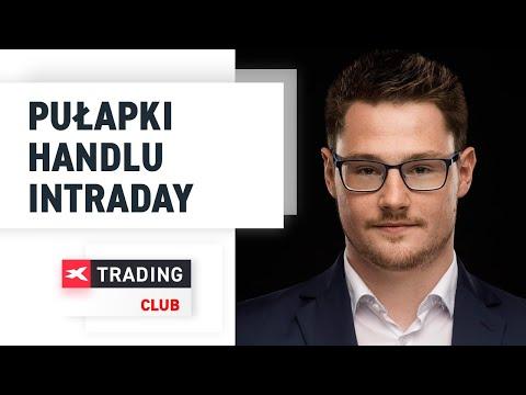 Inwestuj z najlepszym polskim brokerem Forex & CFD