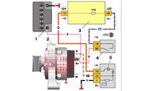 видео Устройство электрооборудования автомобиля ВАЗ 21214 (Нива)