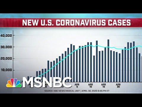 States Reopen Despite Falling Short Of Standards Set By Coronavirus Task Force | Deadline | MSNBC