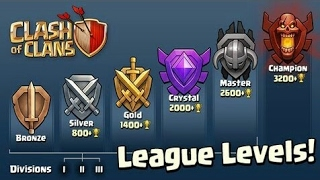 Clash of Clans - How to climb up the leagues fast !!!