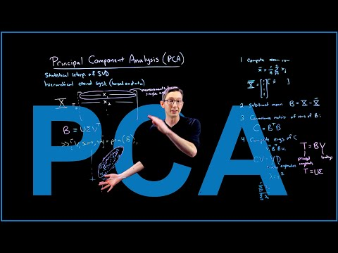 PCA in matlab ( Principal Component analysis in Matlab)из YouTube · Длительность: 4 мин